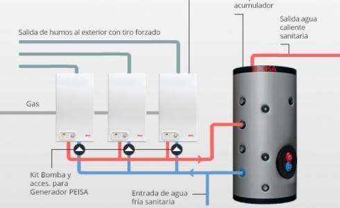 Caldera electrica para calefaccion perfect wyjd hervidor de agua elctrico caldera elctrica de - Calefaccion electrica o de gas ...